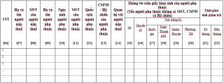 Bảng kê thông tin người phụ thuộc giảm trừ gia cảnh mẫu 05-3/BK-TNCN